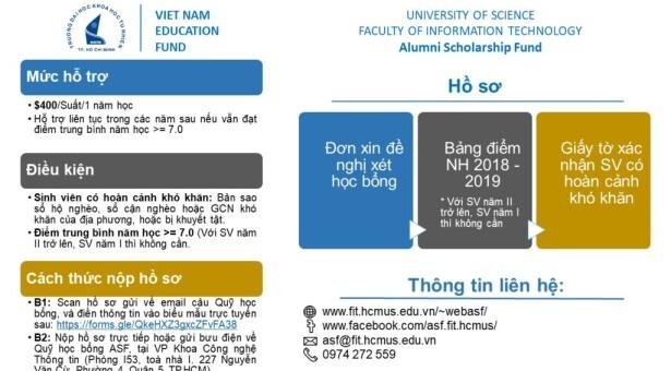 Thông báo xét tuyển học bổng VietNam Education Fund, năm học 2019 – 2020